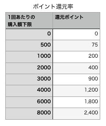 2014-11-25_numbers_02