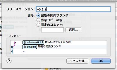 2015-04-07_gitflow_05